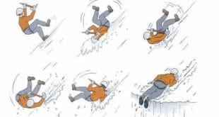 Ice axe self-arrest